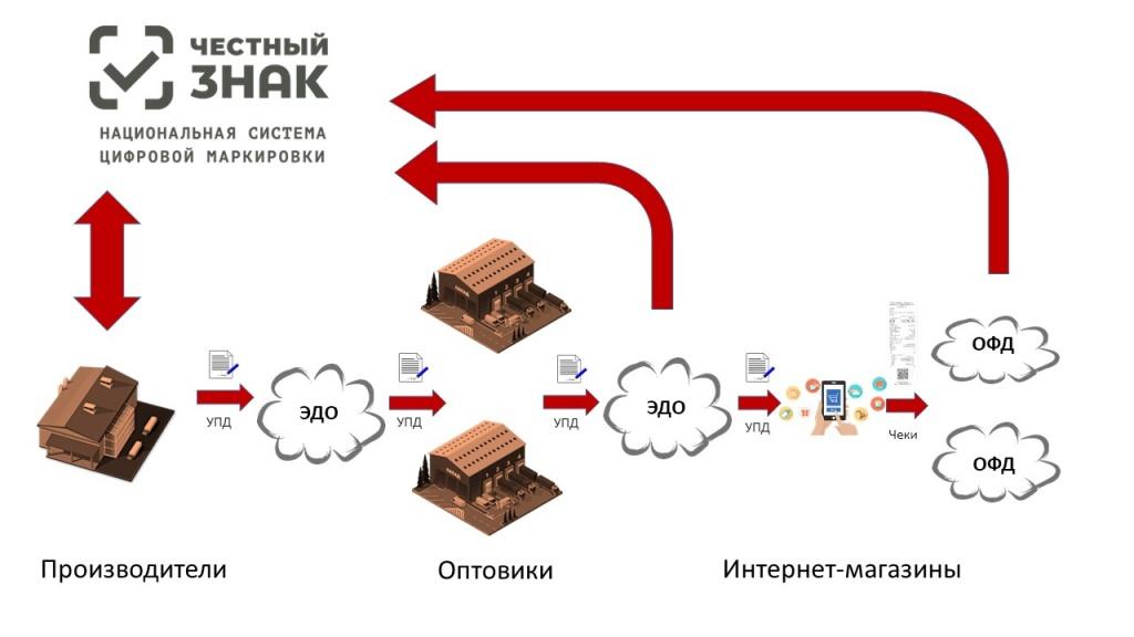 Схема маркировки.jpg
